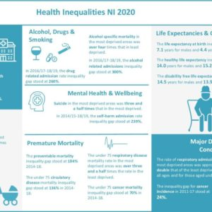 Health Inequalities Annual Report 2020 Fact Sheet